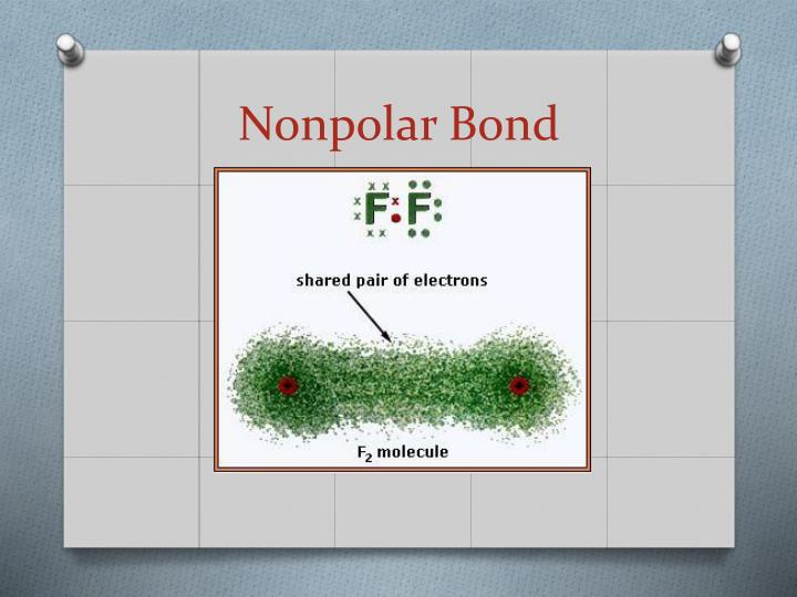 Nonpolar Bond