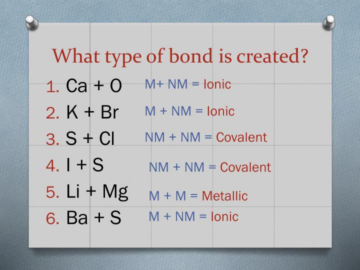 What type of bond is created?