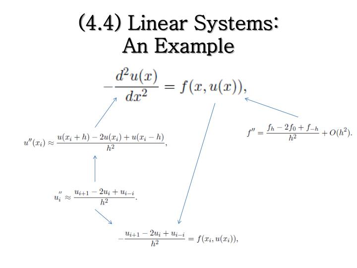 (4.4) Linear Systems:              An Example
