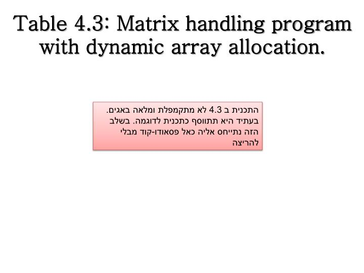 Table 4.3: Matrix handling program with dynamic array allocation.