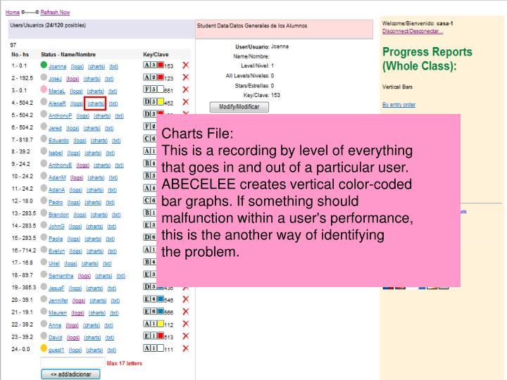 Charts File: