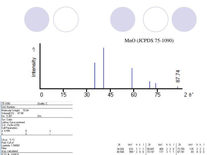 MnO (JCPDS 75-1090)