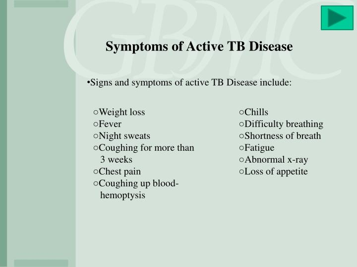 Symptoms of Active TB Disease