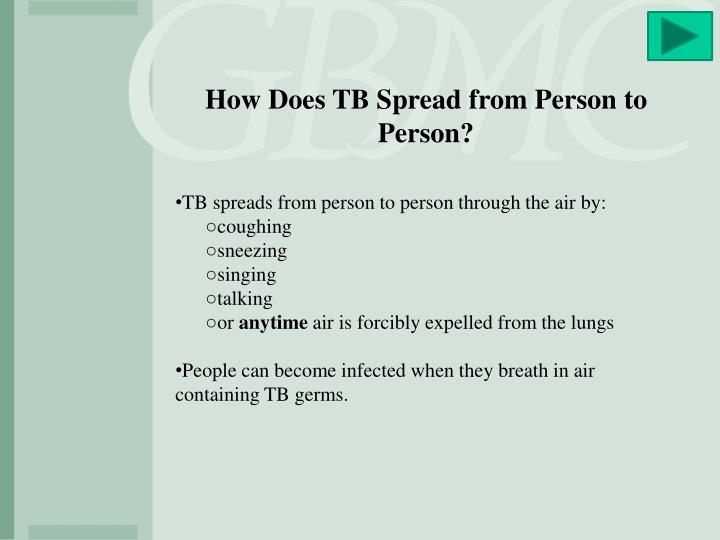 How Does TB Spread from Person to Person?