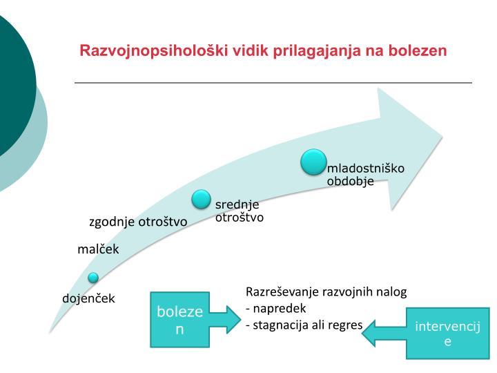Razvojnopsihološki vidik prilagajanja na bolezen
