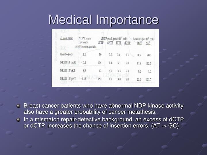 Medical Importance