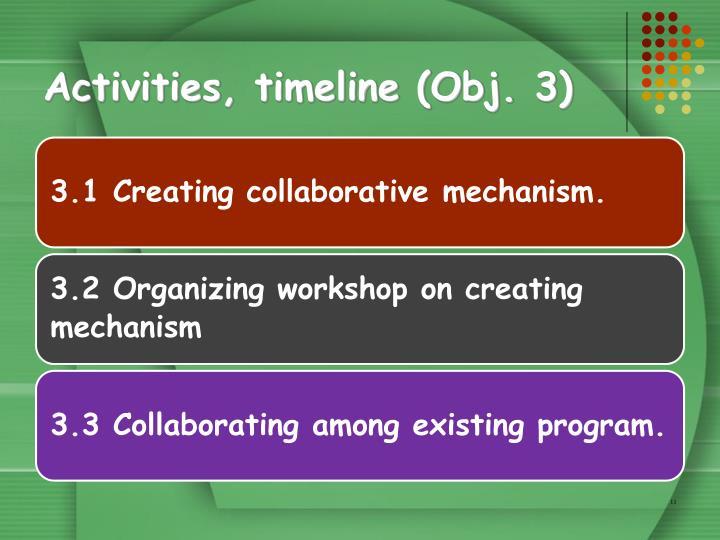 Activities, timeline (Obj. 3)