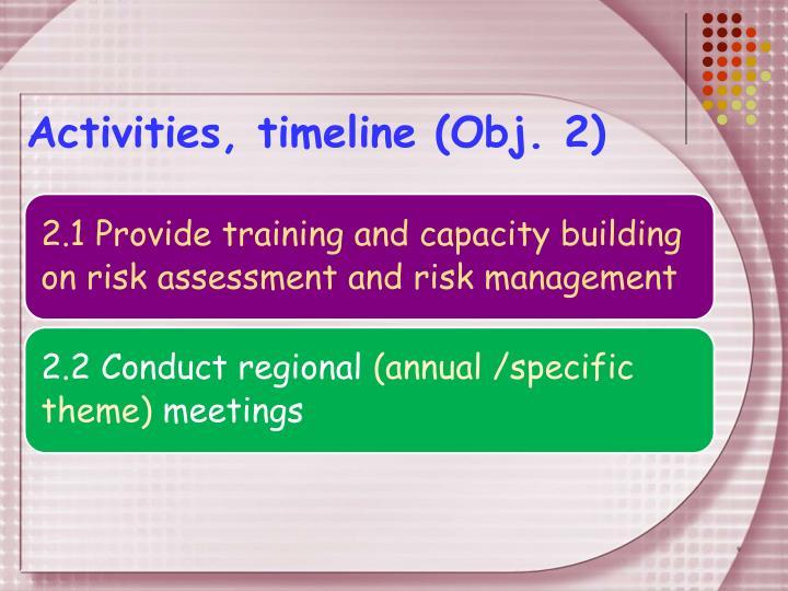 Activities, timeline (Obj. 2)