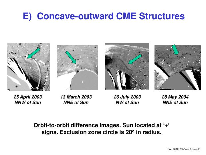 E)  Concave-outward CME Structures