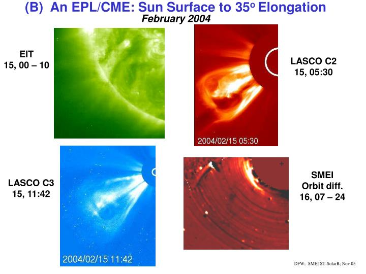 (B)  An EPL/CME: Sun Surface to 35