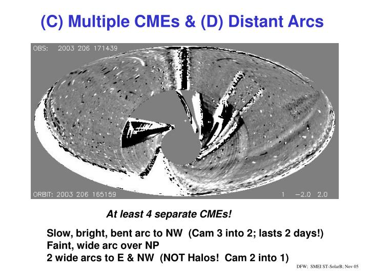 (C) Multiple CMEs & (D) Distant Arcs