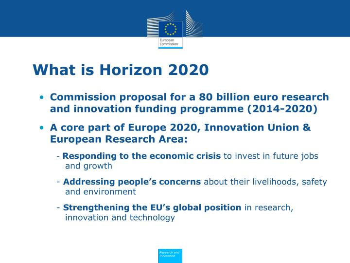 What is horizon 2020
