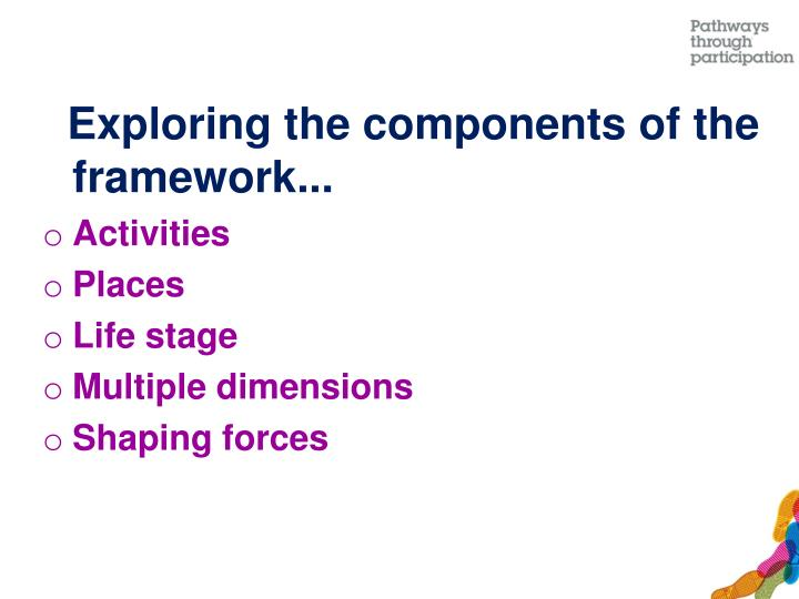 Exploring the components of the framework...