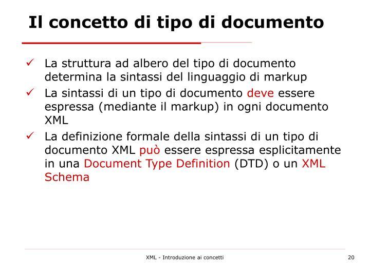 Il concetto di tipo di documento