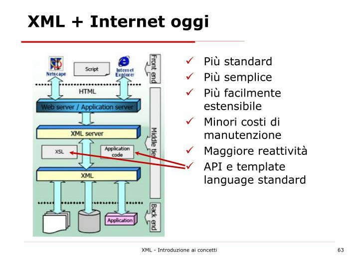 XML + Internet oggi