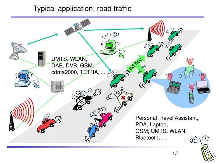 Typical application: road traffic