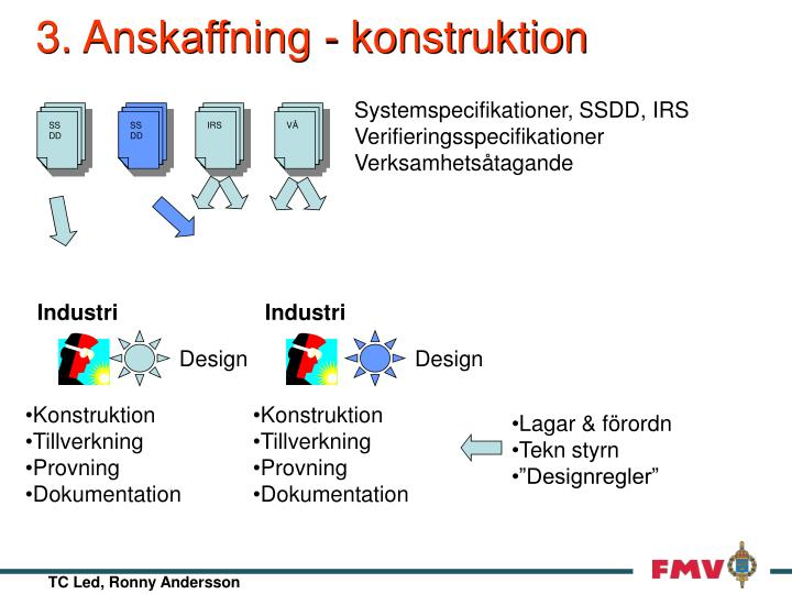 3. Anskaffning - konstruktion