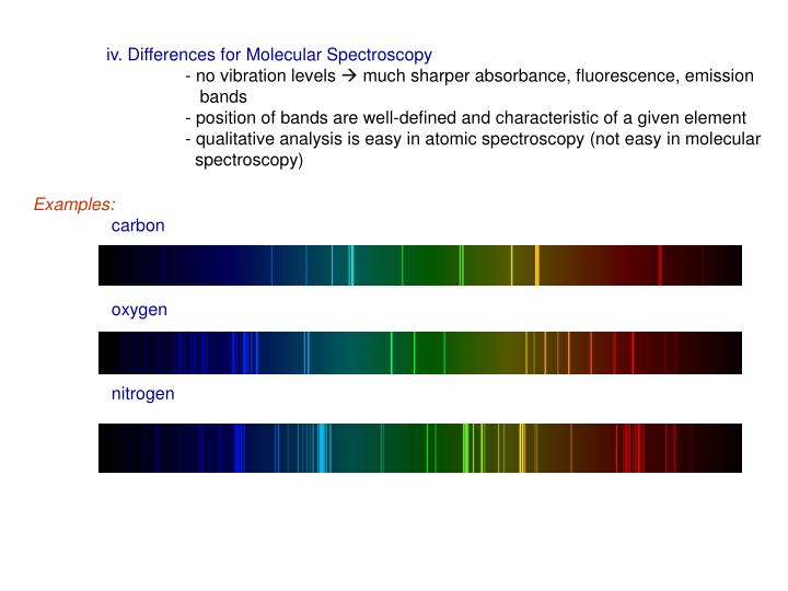 Iv. Differences for Molecular Spectroscopy