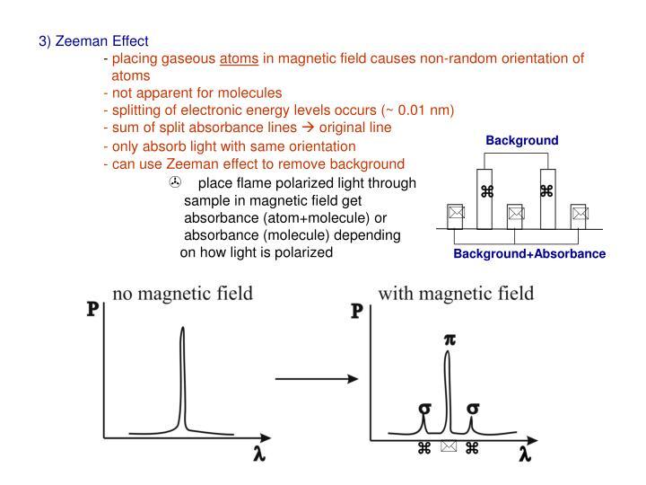 3) Zeeman Effect