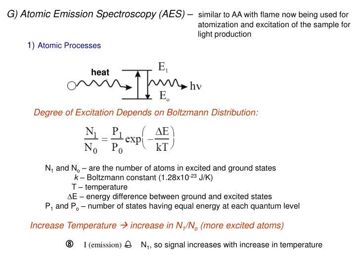 G) Atomic Emission Spectroscopy (AES)
