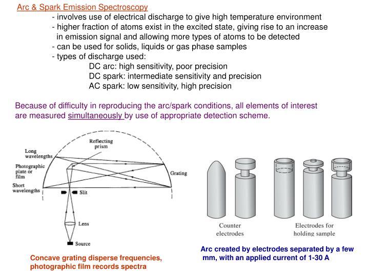 Arc & Spark Emission Spectroscopy