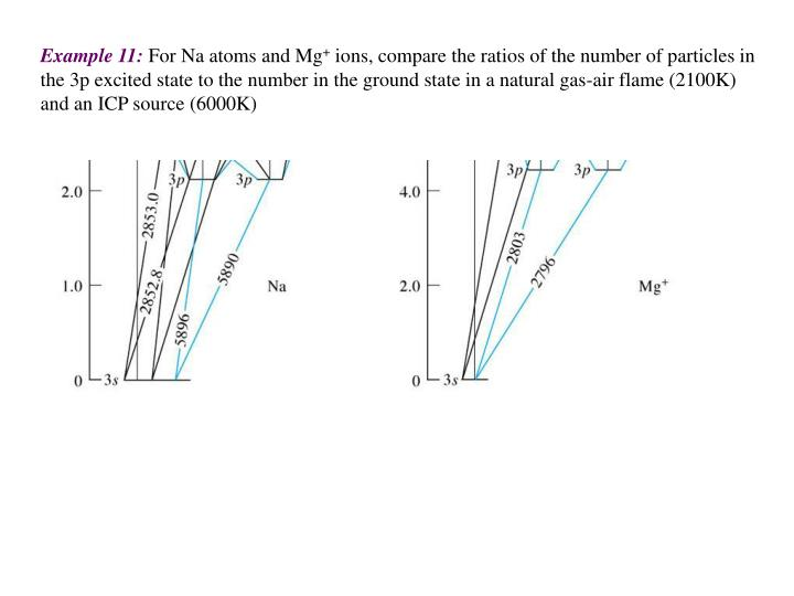Example 11: