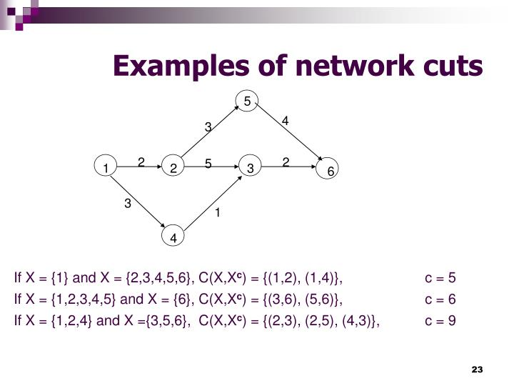 Examples of network cuts