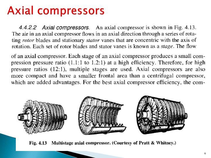 Axial compressors