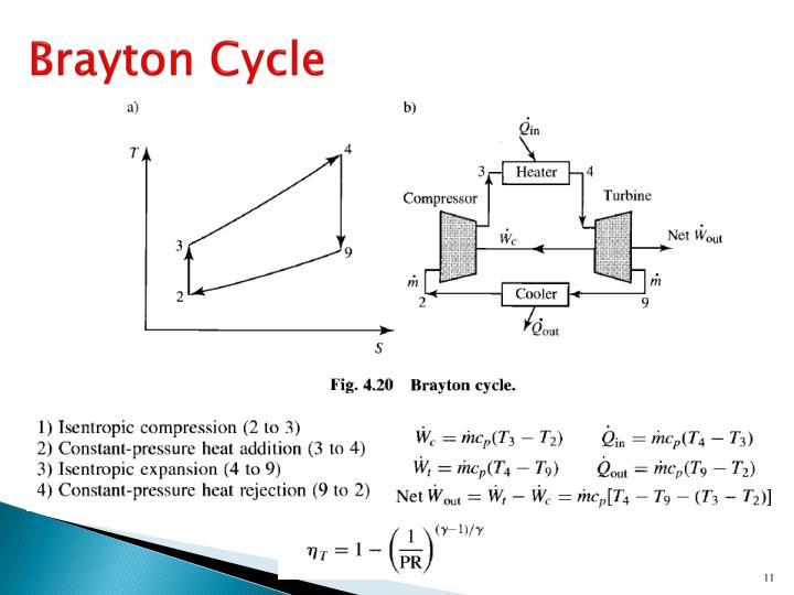 Brayton