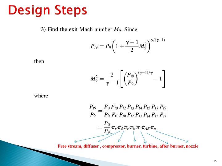 Design Steps