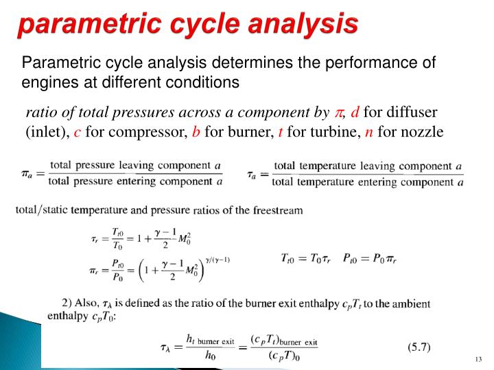 parametric cycle analysis