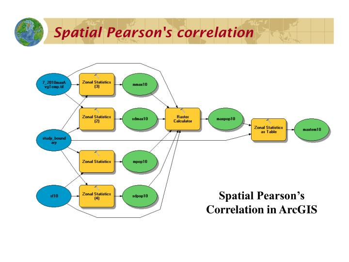 Spatial Pearson's correlation