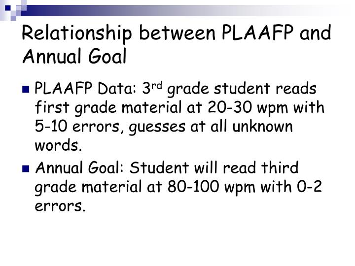Relationship between PLAAFP and Annual Goal