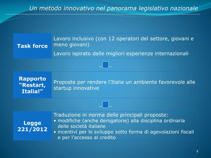 Un metodo innovativo nel panorama legislativo nazionale