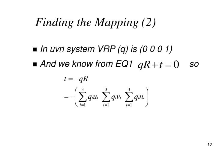 Finding the Mapping (2)