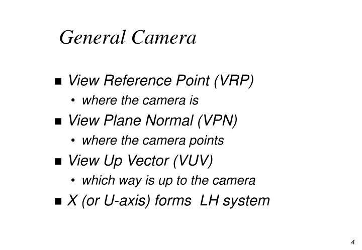 General Camera