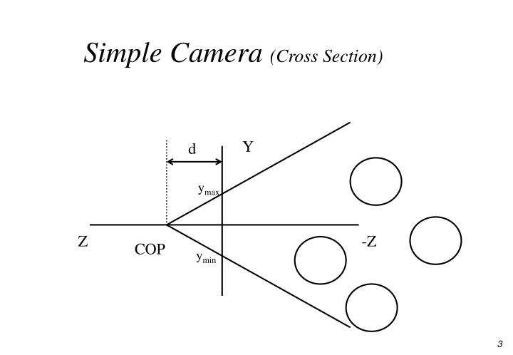 Simple camera cross section