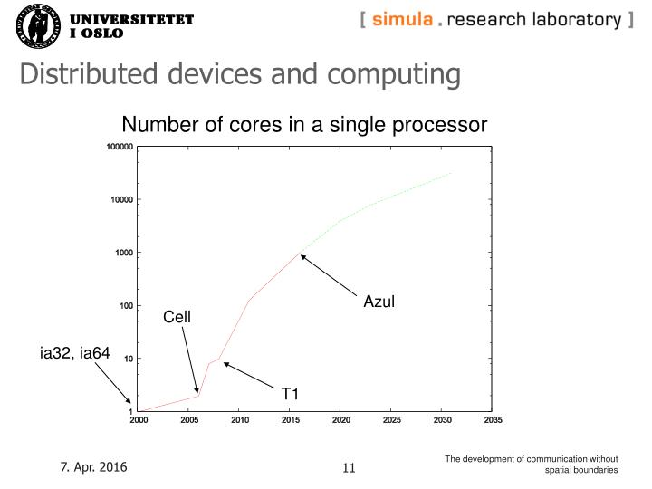 Distributed devices and computing