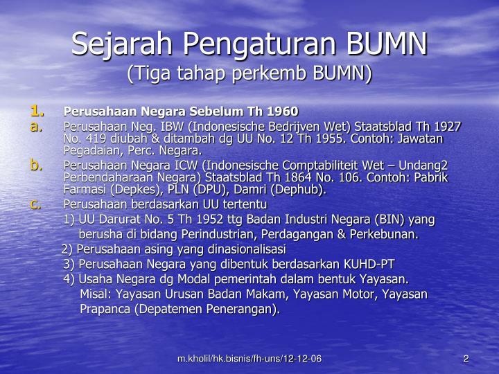 Sejarah Pengaturan BUMN