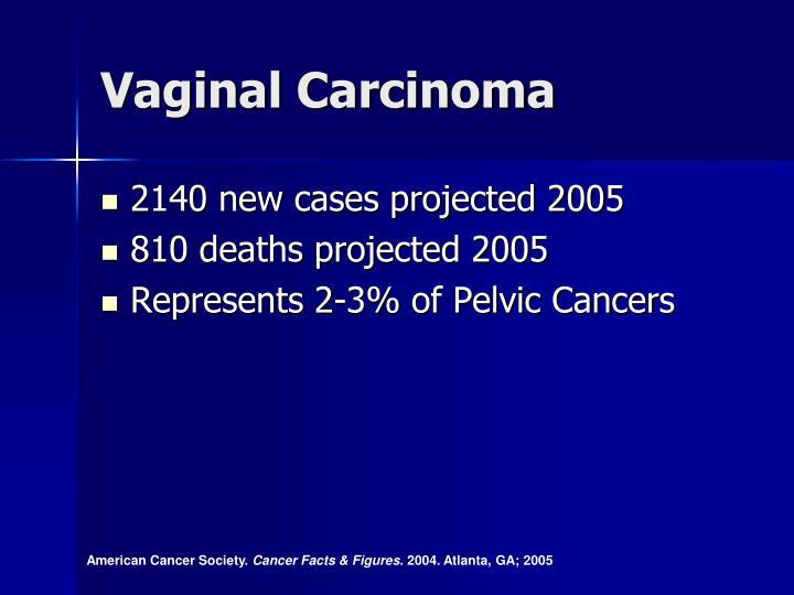 Vaginal Carcinoma