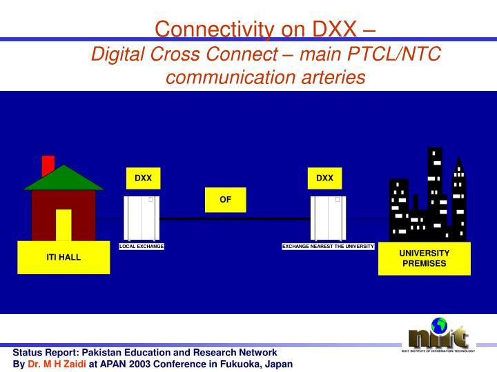 Connectivity on DXX –