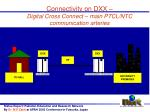 connectivity on dxx digital cross connect main ptcl ntc communication arteries