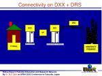 connectivity on dxx drs