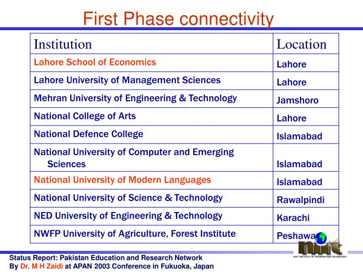 First Phase connectivity