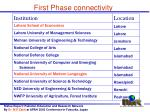 first phase connectivity2