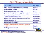 first phase connectivity3