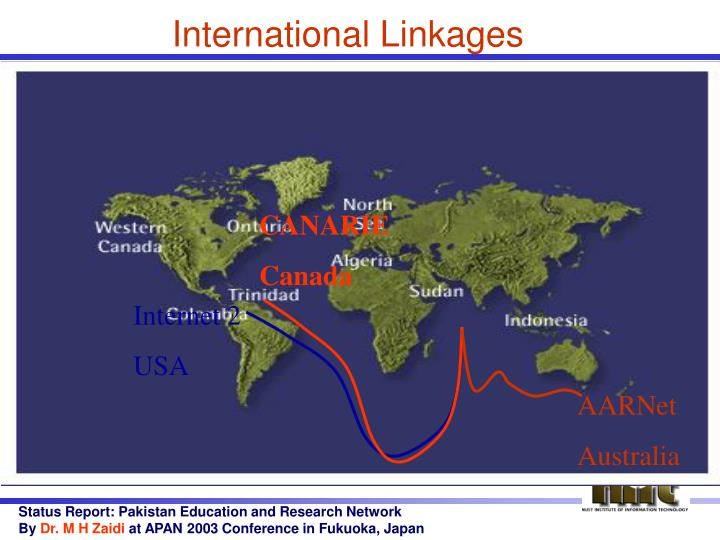 International Linkages