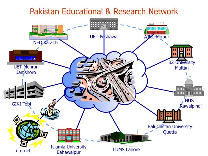 Pakistan educational research network