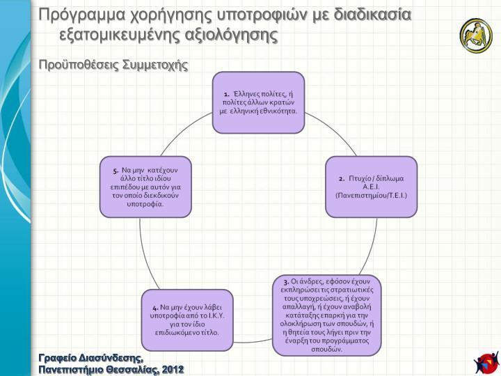 Πρόγραμμα χορήγησης υποτροφιών με διαδικασία εξατομικευμένης αξιολόγησης