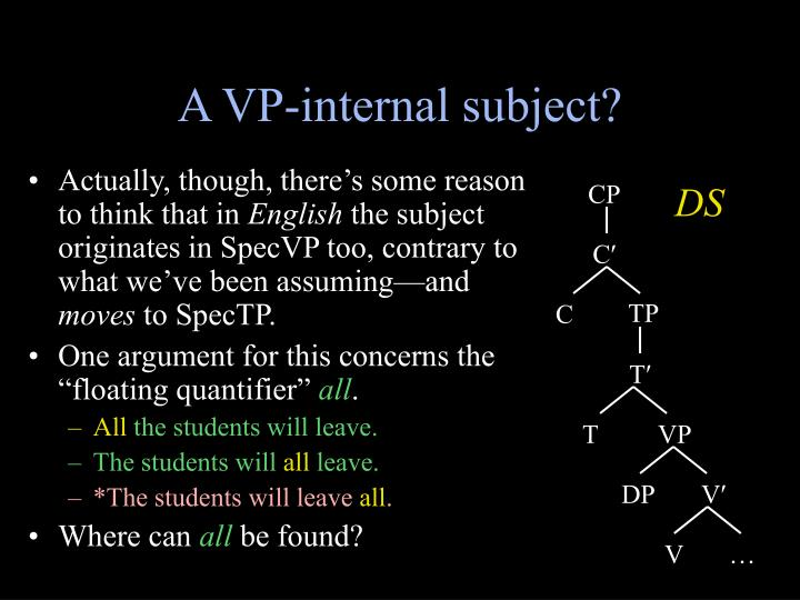 A VP-internal subject?